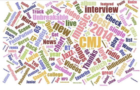 CMJ_Word_Cloud