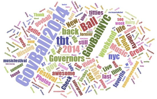 GovBall2014_Word_Cloud