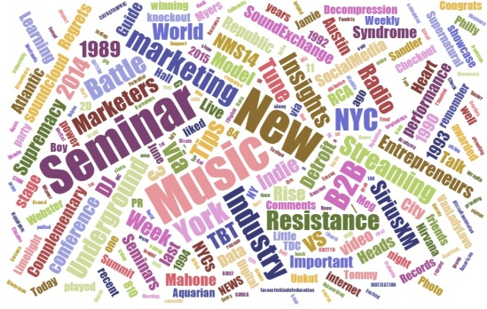 NMS_Word_Cloud